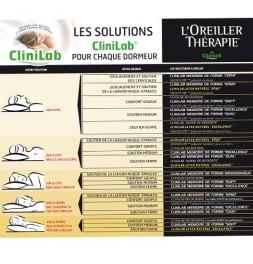 Solutions Clinilab